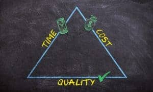 review systems time, cost, quality